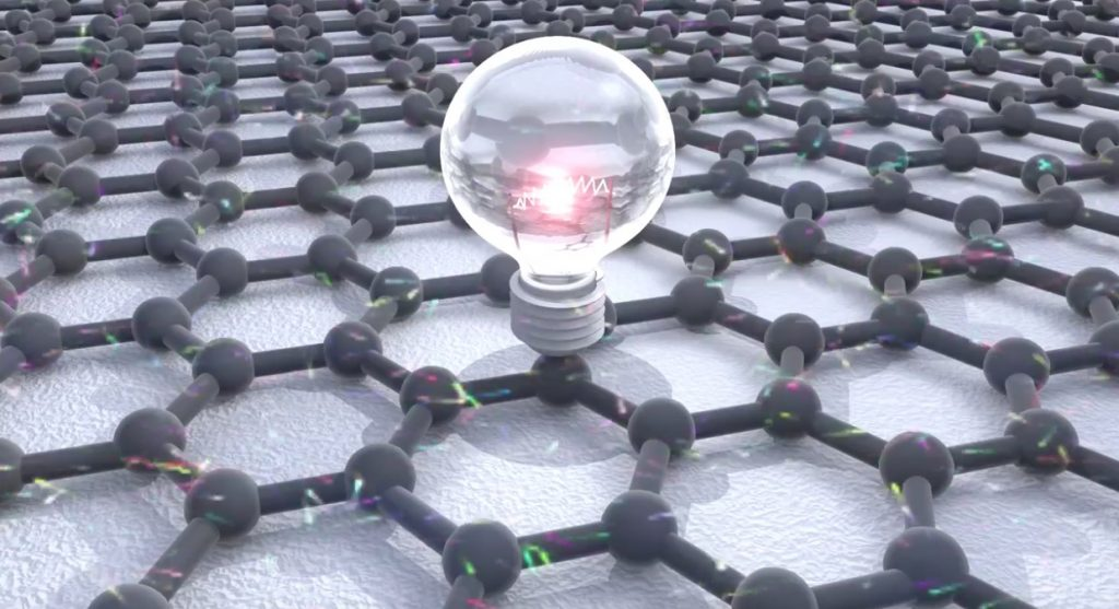 Graphene, the Super-Material